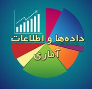 تعطیلی 1800 گلخانه در کشور/ امکان افزایش 24 برابری تعداد گلخانه های ایران