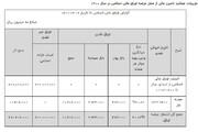 """شروع کسری بودجه 1400 و انتشار 60 هزار میلیارد تومانی """"اخزا"""" از سوی وزارت اقتصاد"""