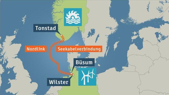 چرخش انرژی در اروپا با پروژه «نورد لینک»